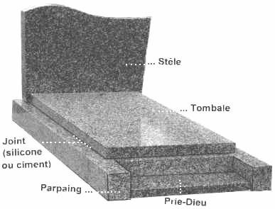 Marbrerie fun raire antiboise antibes 06600 for Prix d une plaque de marbre